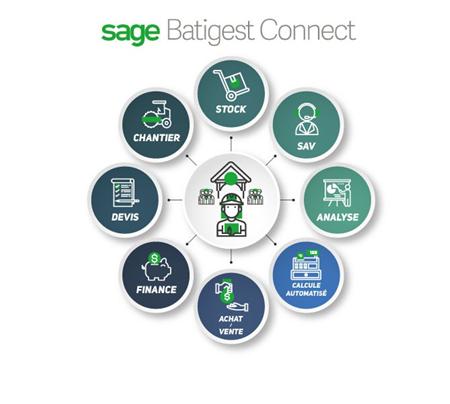 logiciel batigest connect